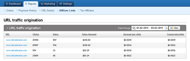 Tracking Traffic for affiliate websites
